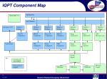 iqpt component map