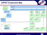 xapqt component map