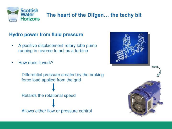 The heart of the Difgen… the techy bit