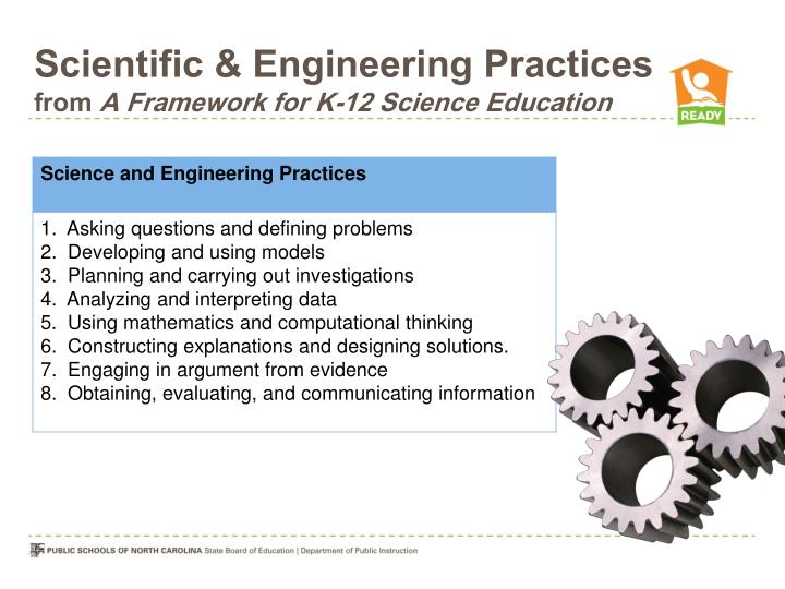 Scientific & Engineering Practices