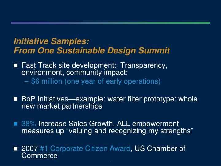 Initiative Samples: