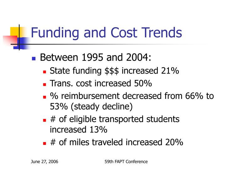 Funding and Cost Trends