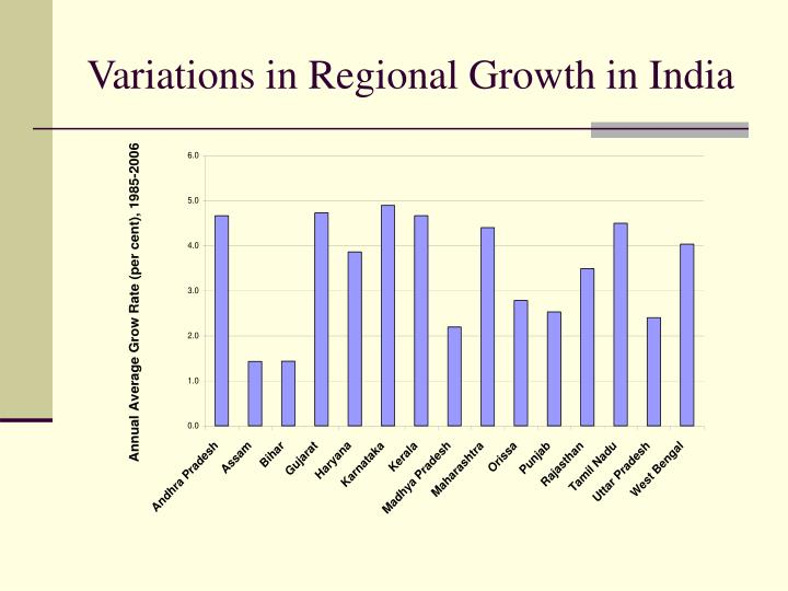 Variations in regional growth in india