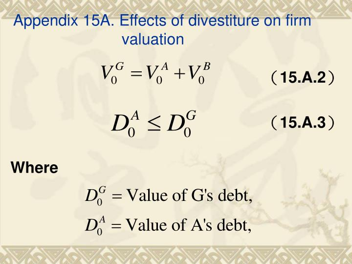 Appendix 15A. Effects of divestiture on firm