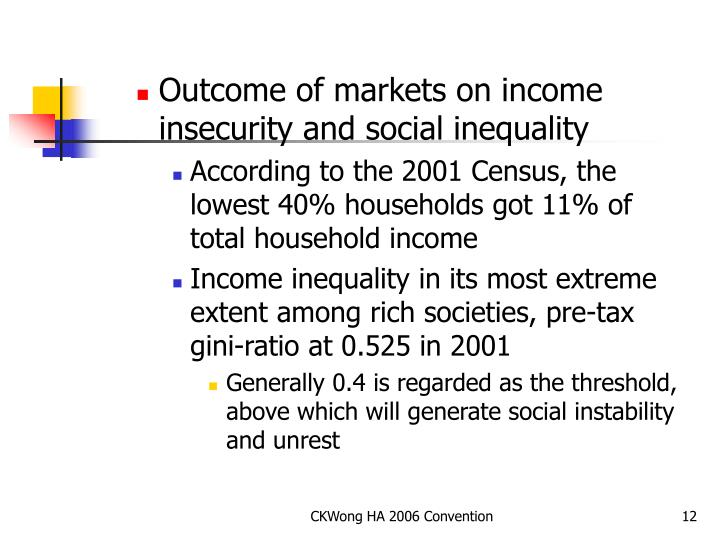 Outcome of markets on income insecurity and social inequality