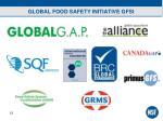 global food safety initiative gfsi1