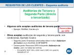 requisitos de los clientes esquema auditor a