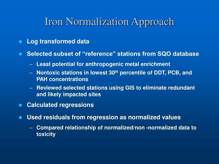 Iron Normalization Approach