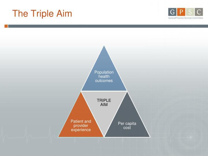 The Triple Aim