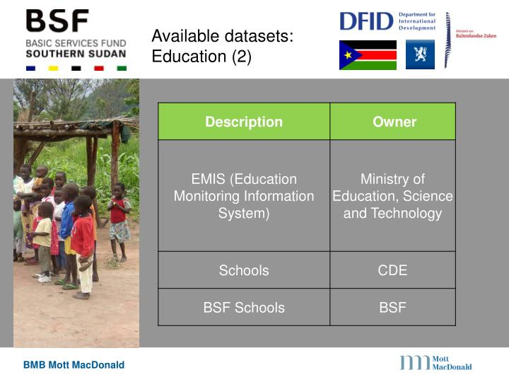 Available datasets: Education (2)