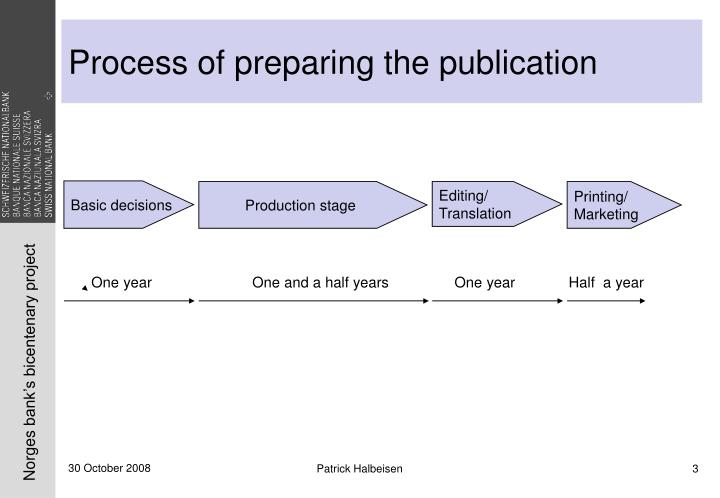 Process of preparing the publication
