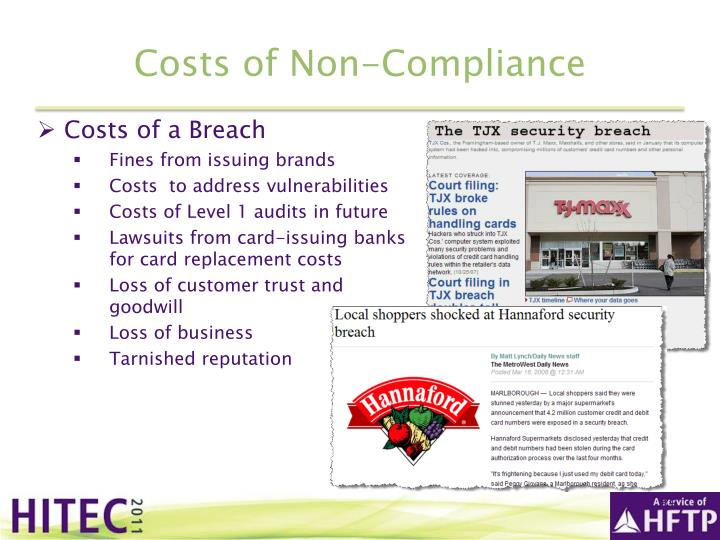 Costs of Non-Compliance