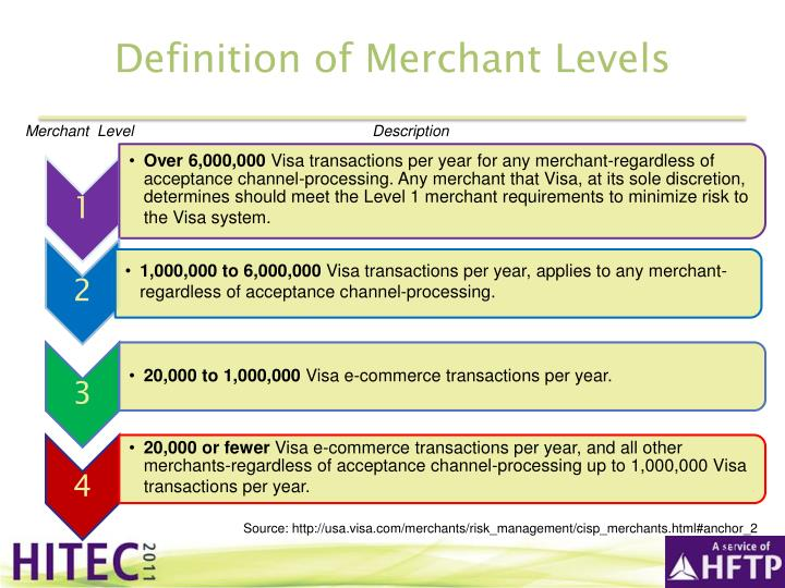 Definition of Merchant Levels