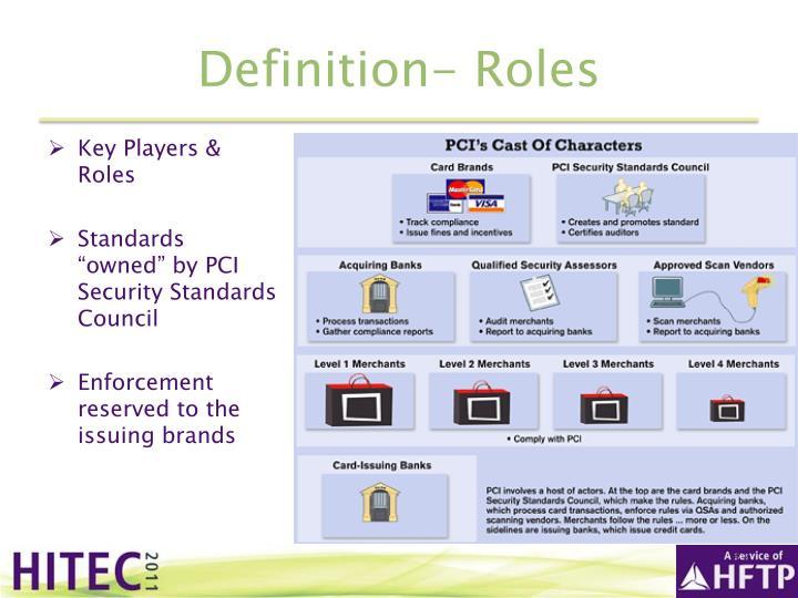 Definition- Roles