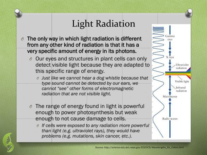 Light Radiation