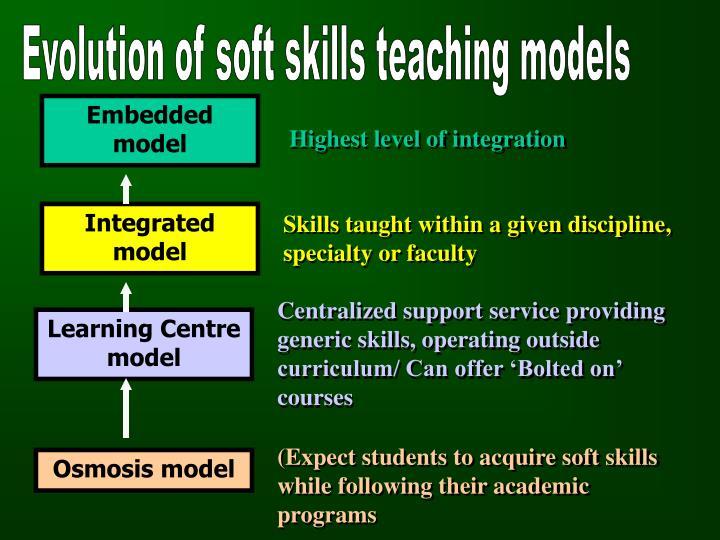 Evolution of soft skills teaching models