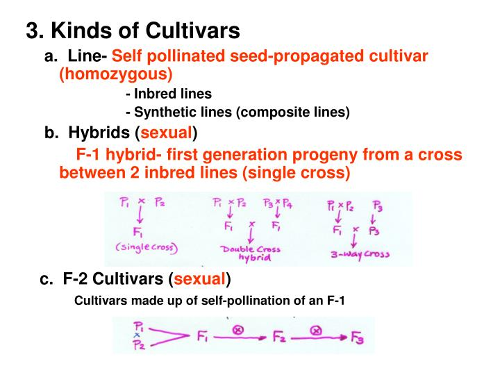 3. Kinds of Cultivars