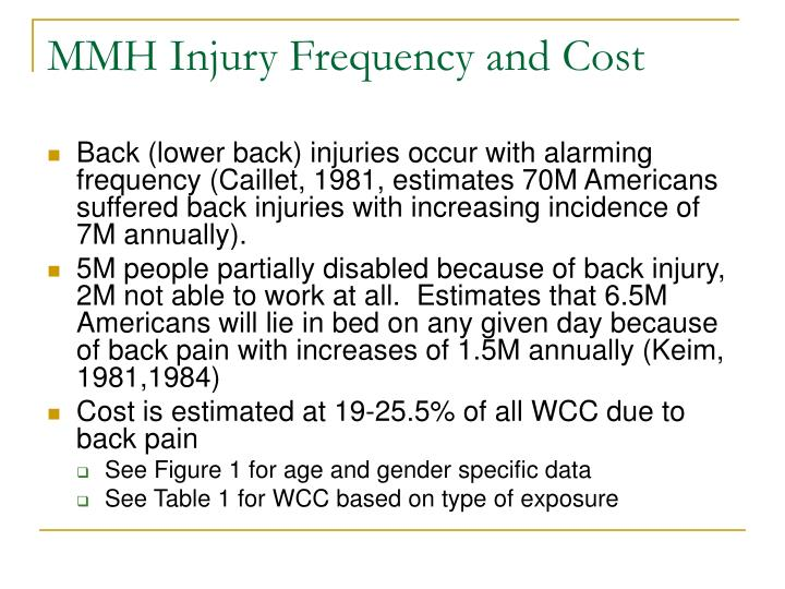 MMH Injury Frequency and Cost