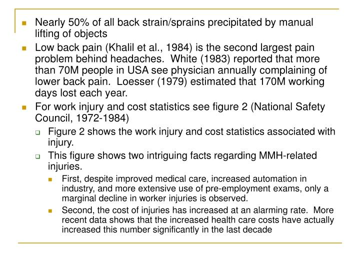 Nearly 50% of all back strain/sprains precipitated by manual lifting of objects