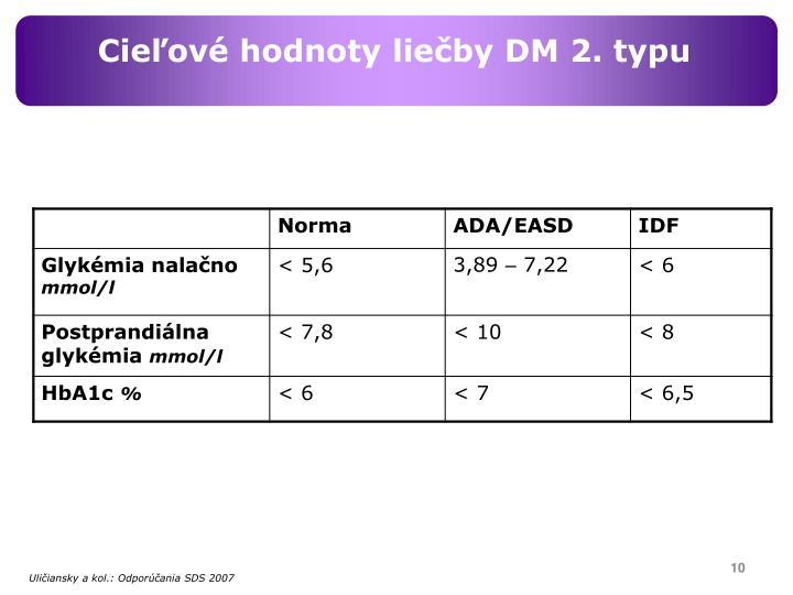Cieľové hodnoty liečby DM 2. typu