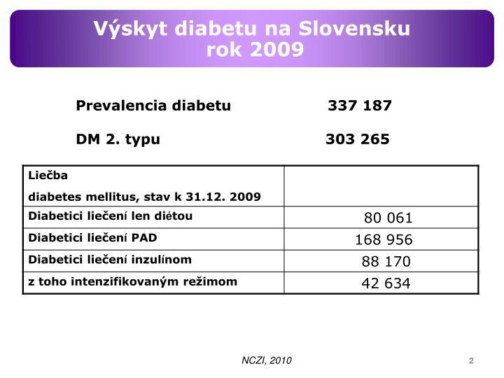 Výskyt diabetu na Slovensku