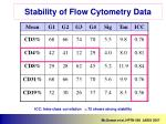 stability of flow cytometry data