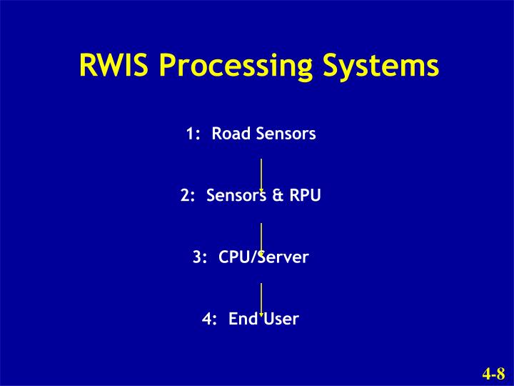 RWIS Processing Systems