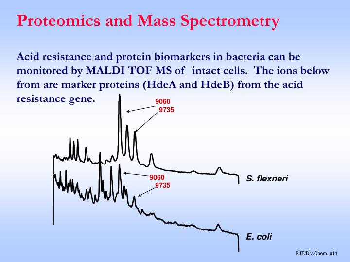 Proteomics and Mass Spectrometry