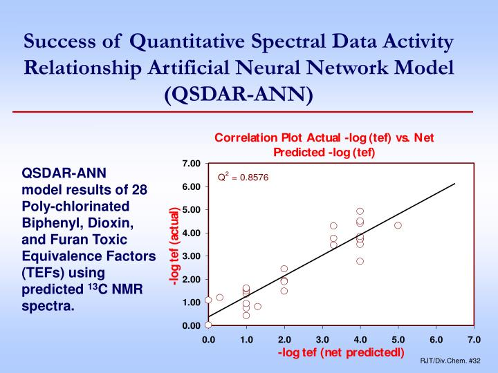 Success of Quantitative Spectral Data Activity Relationship Artificial Neural Network Model (QSDAR-ANN)