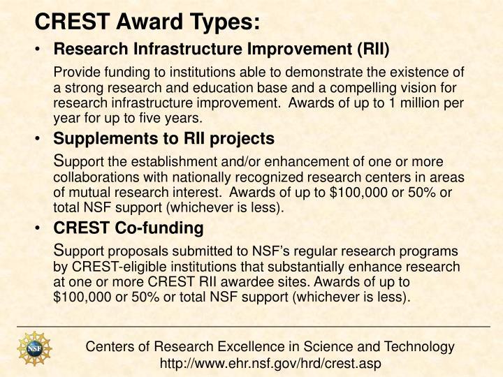 CREST Award Types: