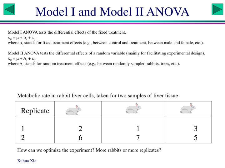 Model I and Model II ANOVA