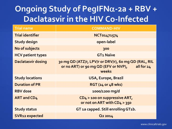 Ongoing Study of PegIFN