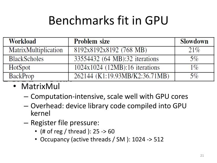 Benchmarks fit in GPU