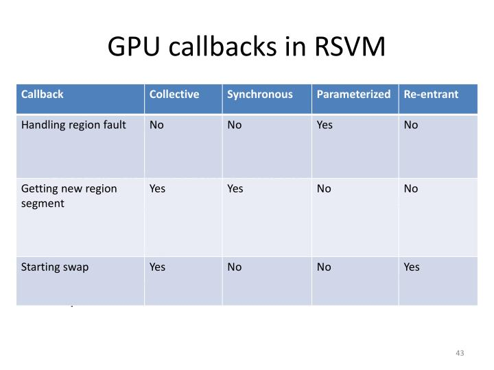 GPU callbacks in RSVM