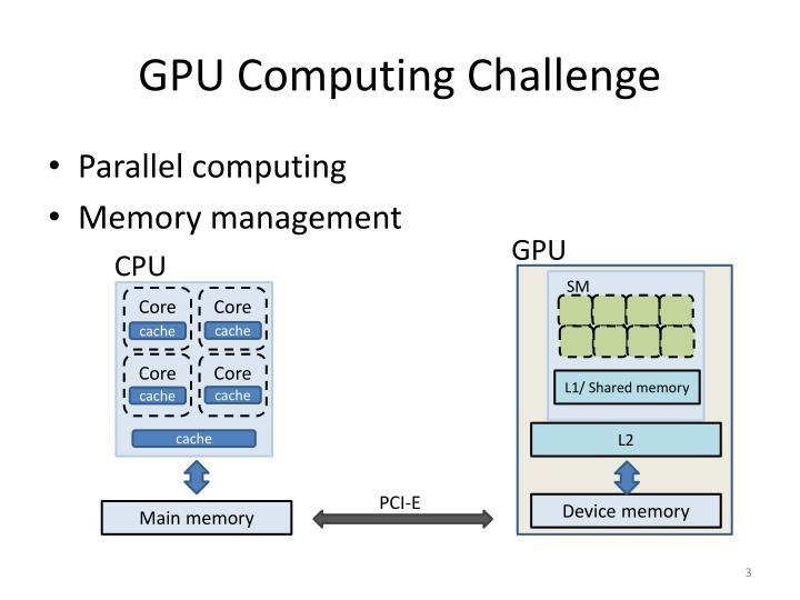 GPU Computing Challenge