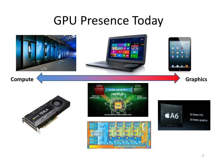 GPU Presence Today