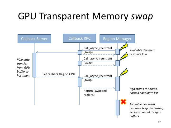 GPU Transparent Memory