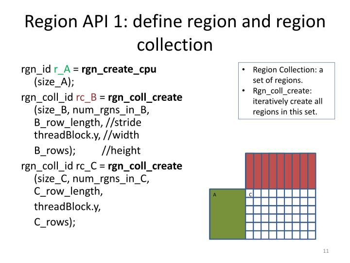 Region API 1: define region and region collection