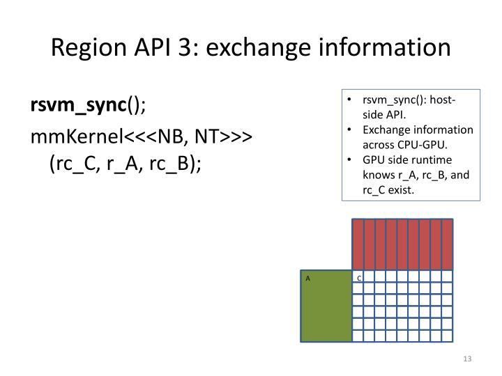 Region API