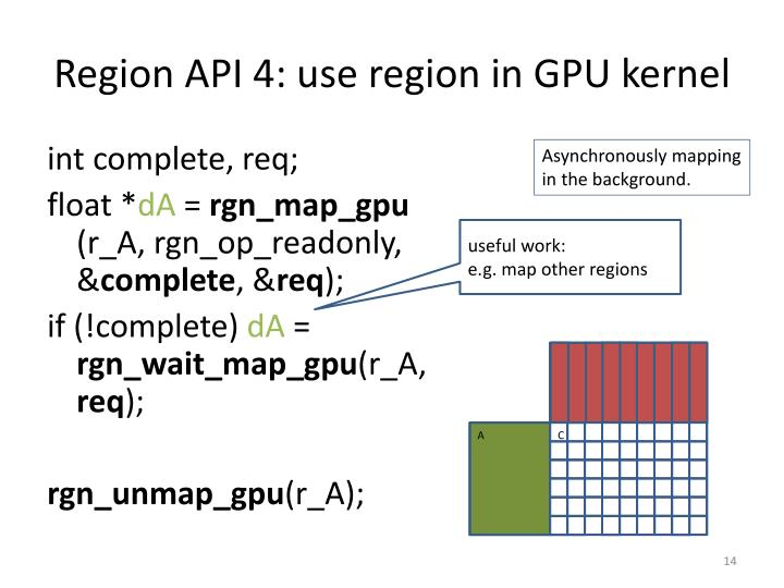 Region API 4: use region in GPU kernel