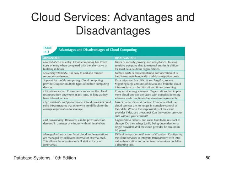 Cloud Services: Advantages and Disadvantages