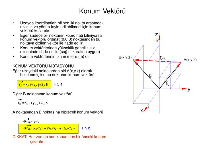 Uzayda koordinatları bilinen iki nokta arasındaki uzaklık ve yönün tayin edilebilmesi için konum vektörü kullanılır.