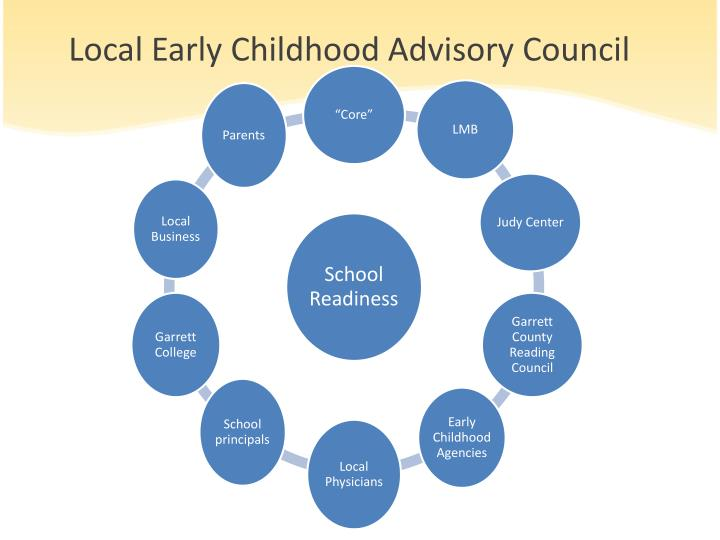 Local early childhood advisory council