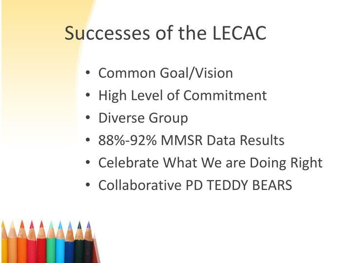 Successes of