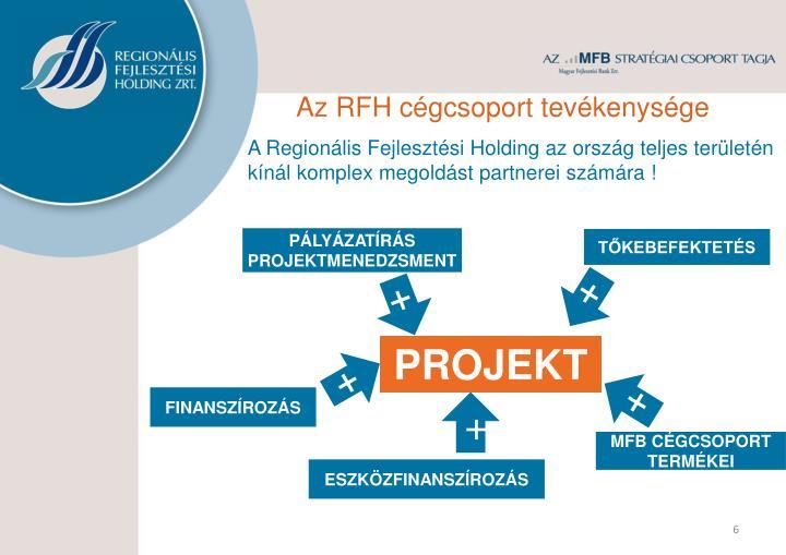 Az RFH cégcsoport tevékenysége