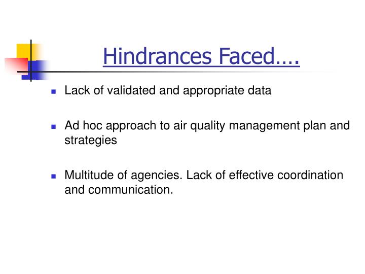 Hindrances Faced….