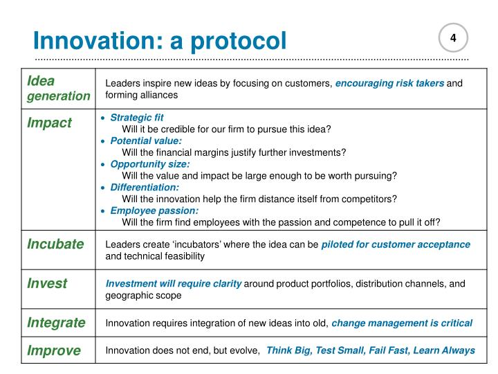 Innovation: a protocol