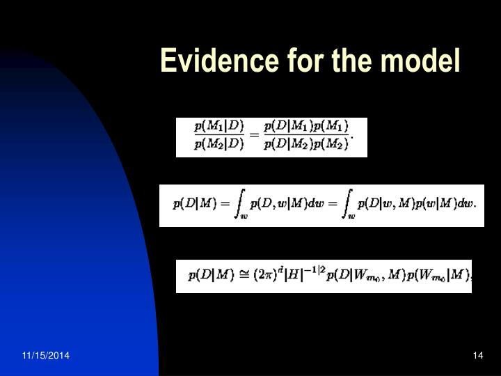 Evidence for the model