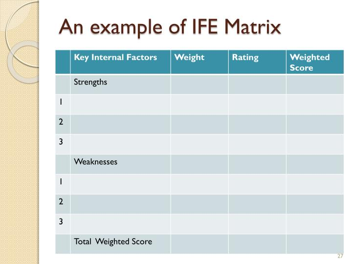 An example of IFE Matrix