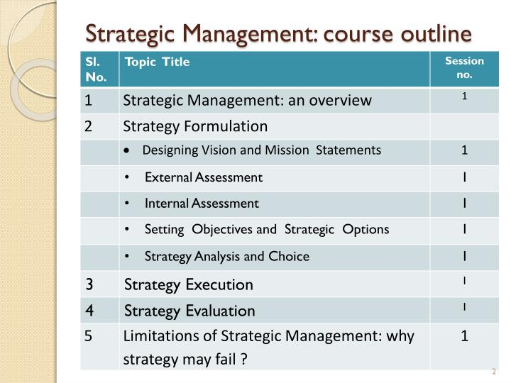 Strategic management course outline